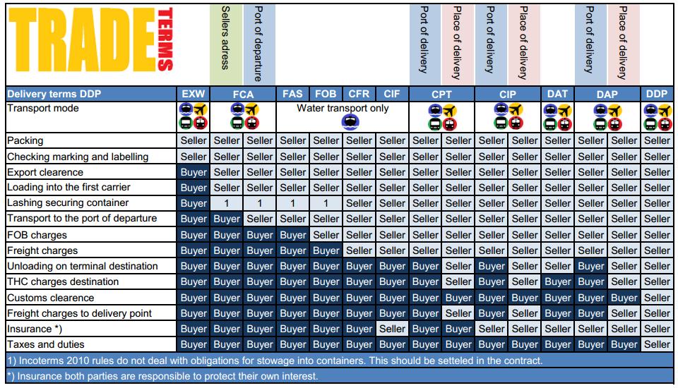 international stratigraphic chart 2015 pdf